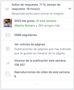 Facebook insights español