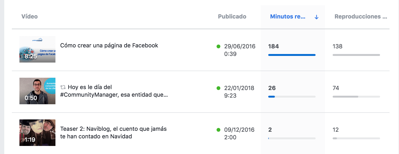 Facebook insights video 2