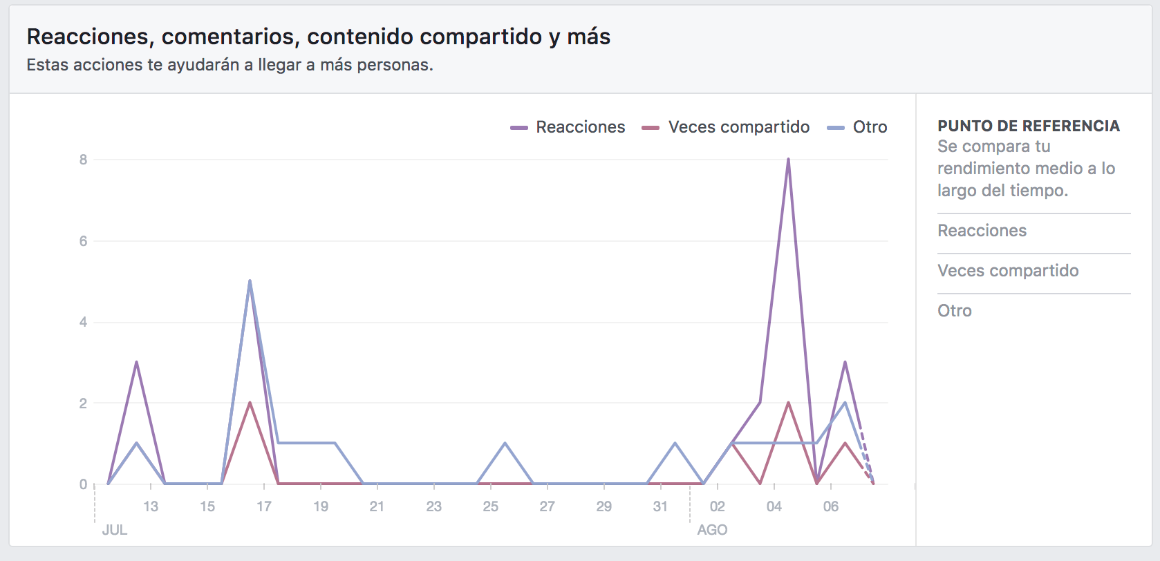 facebook insight guía