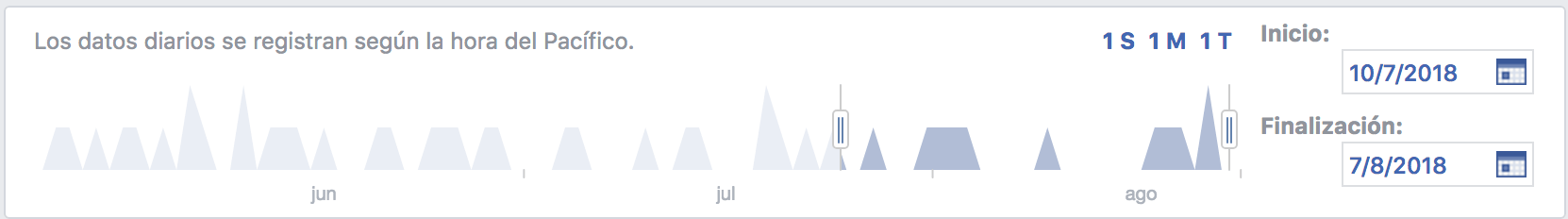 facebook insights guia