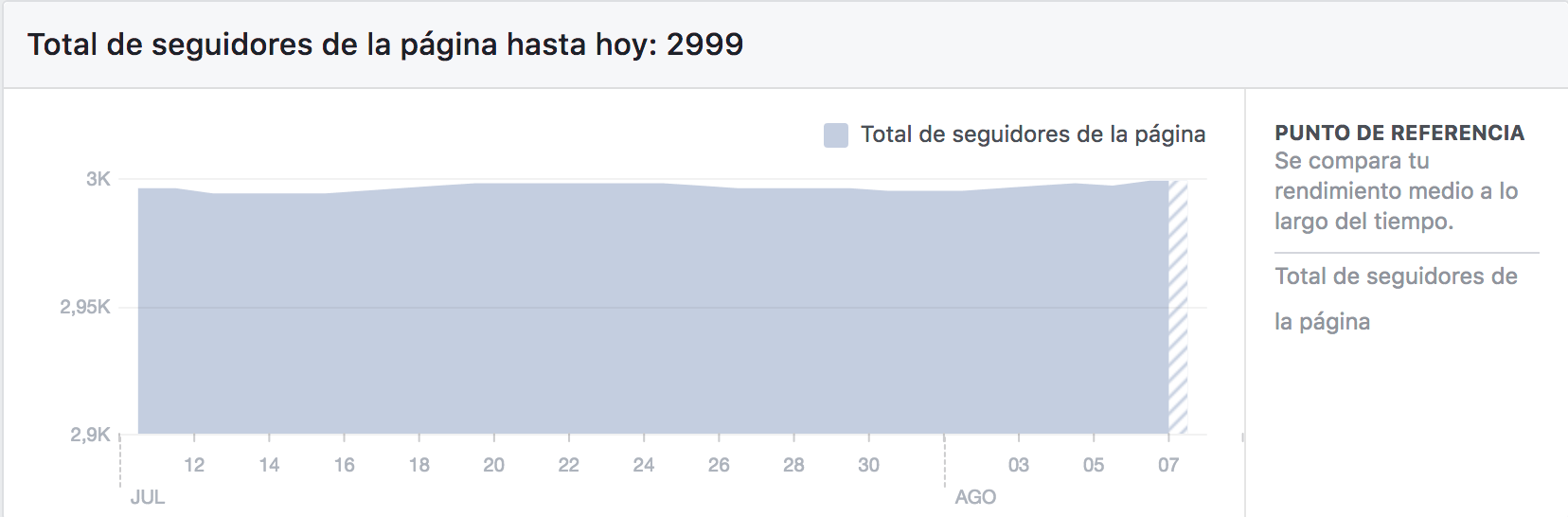 facebook insights seguidores