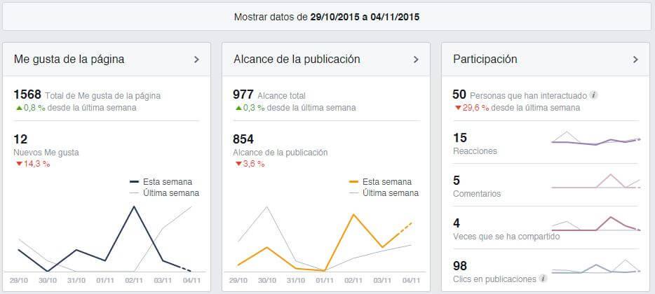 aplicaciones para Facebook en español