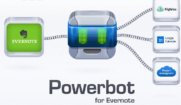 correo de gmail powerbot